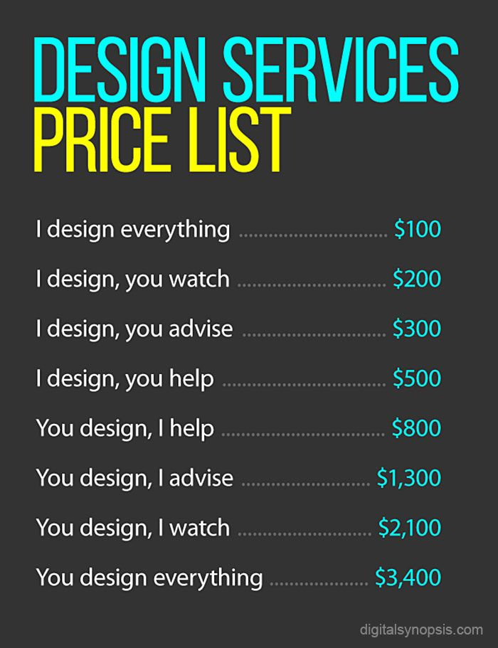 Dont Let Your Designer See This Price List Lost in Internet