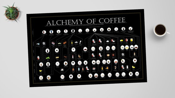 sweetooth_design_alchemy_of_coffee_05