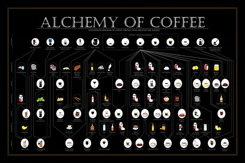 sweetooth_design_alchemy_of_coffee_06